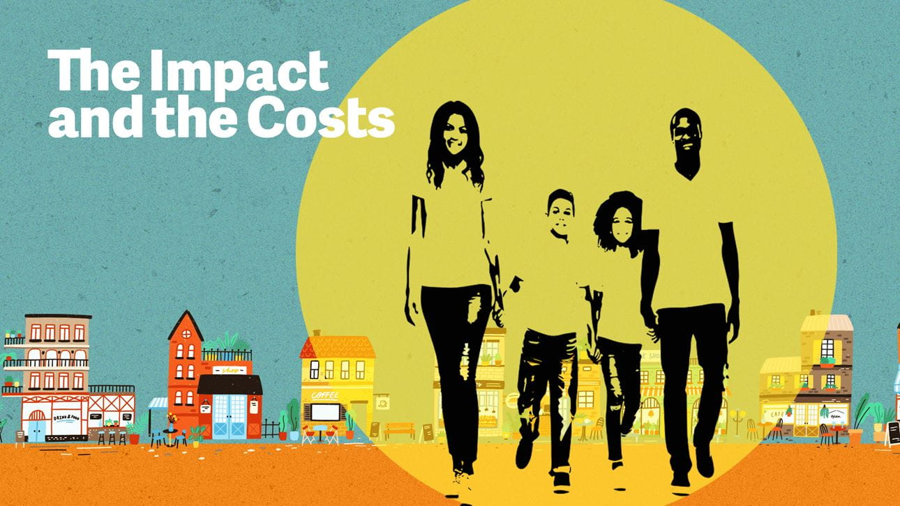 Impact and Costs